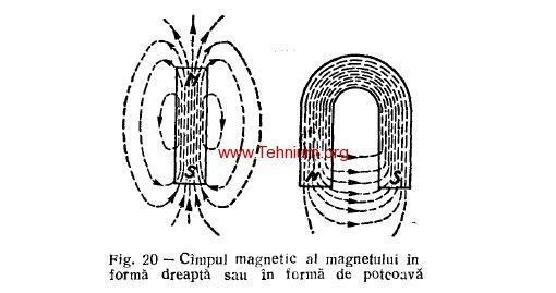 16. Magneti permanenti si proprietatile lor 1