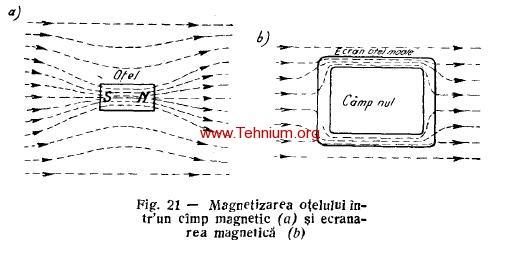16. Magneti permanenti si proprietatile lor 2