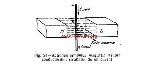 17. Electromagnetii si utilizarea lor 3