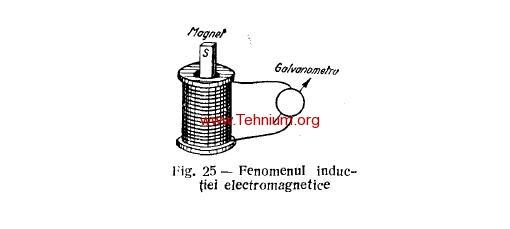 18. Inductia electromagnetica 1