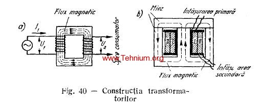 25. Ttransformatori si autotransformatori 1
