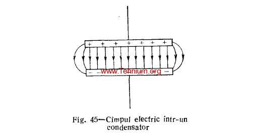 26. Condensatori 2