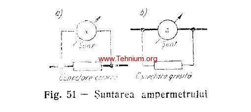 27. Proprietatile generale ale aparatelor electirce de masurat 1
