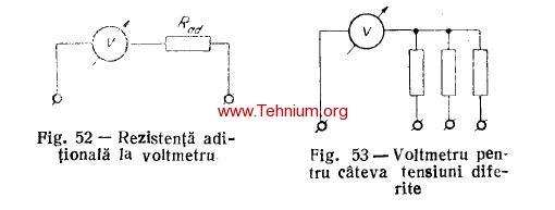 27. Proprietatile generale ale aparatelor electirce de masurat 2