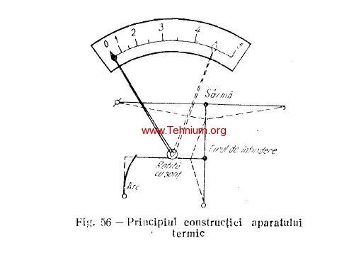 28. Categoriile principale de aparate electrice de masurat 3