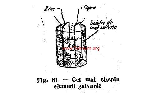 30. Principiul de functionarea a elementerlor galvanice 1