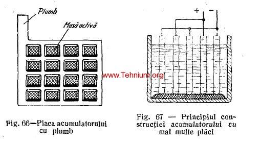 35. Acumulatori cu plumb 1