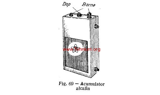 36. Acumulatori alcalini 1