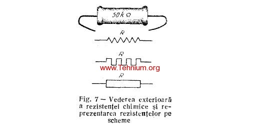 8. Rezistenta electrica 1