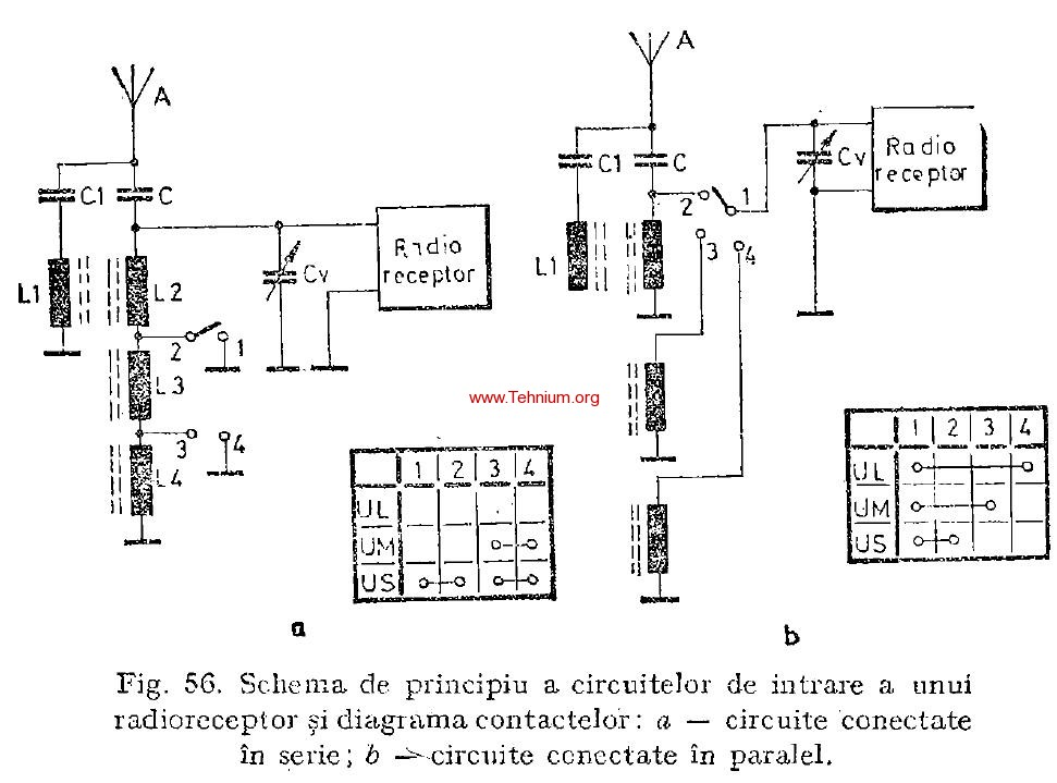 5. Dispozitive pentru reglajul radioreceptoarelor 1