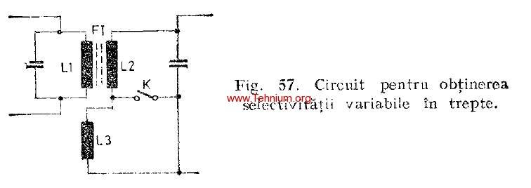 5. Dispozitive pentru reglajul radioreceptoarelor 2