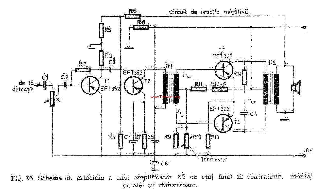 Amplificatorul de AF 2