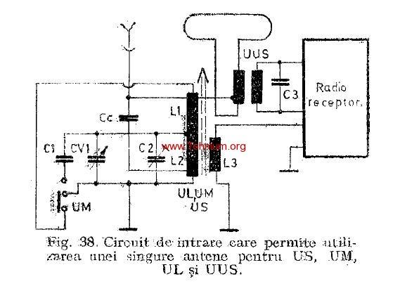 Circuitul de intrare 3