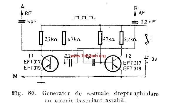 Generatoare si urmaritor de semnal 2