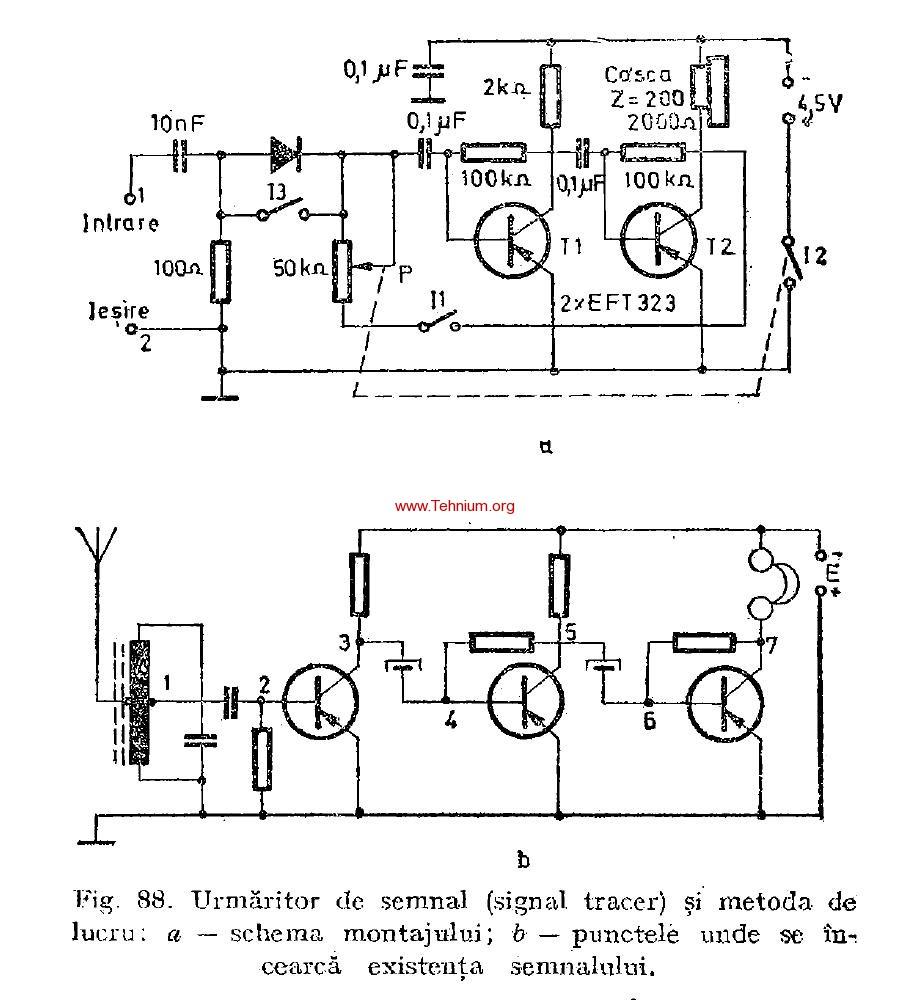 Generatoare si urmaritor de semnal 4