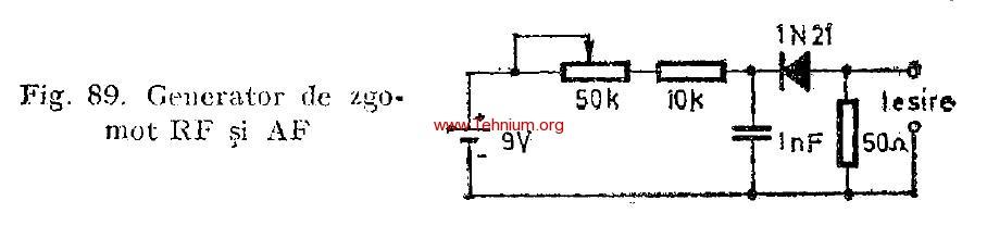Generatoare si urmaritor de semnal 5