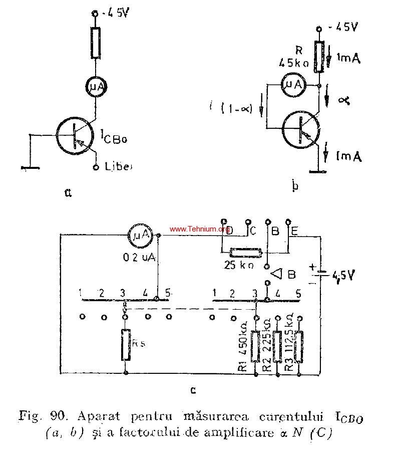 Generatoare si urmaritor de semnal 7