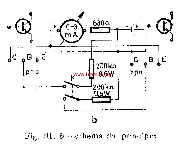 Generatoare si urmaritor de semnal 9