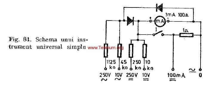 Masurarea marimilor electrice 12