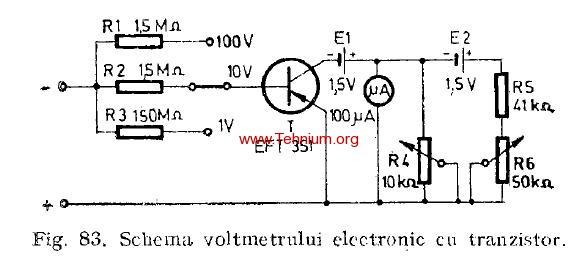 Masurarea marimilor electrice 14