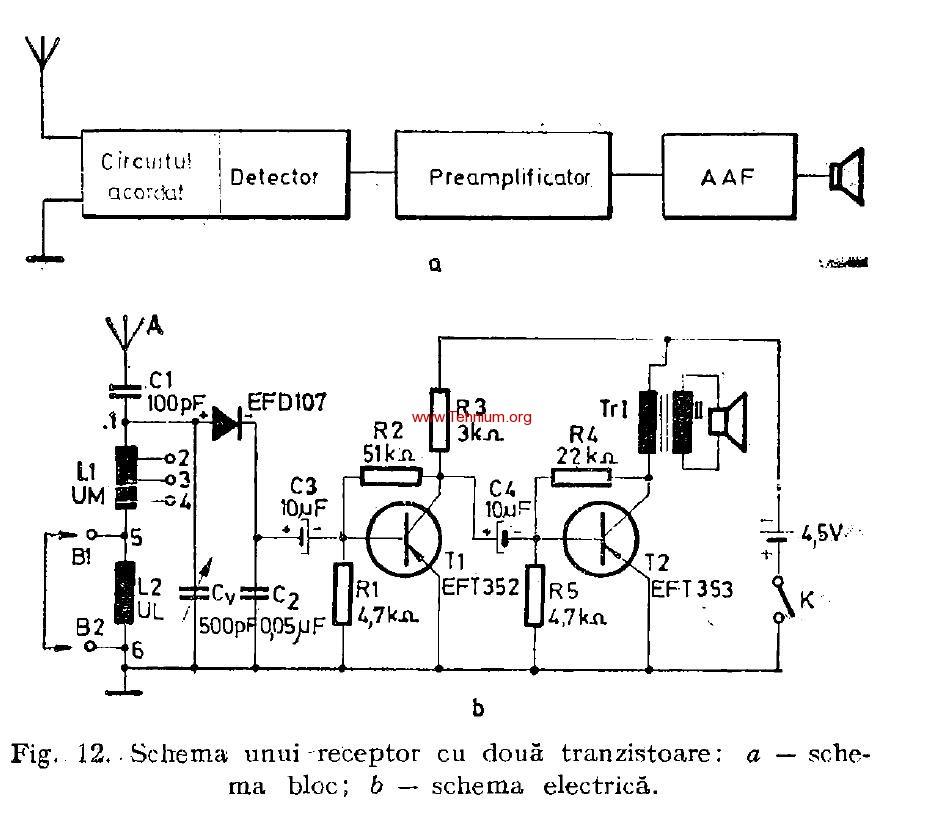Radioreceptoare cu amplificare directa cu doua tranzistoare (OV2) 1