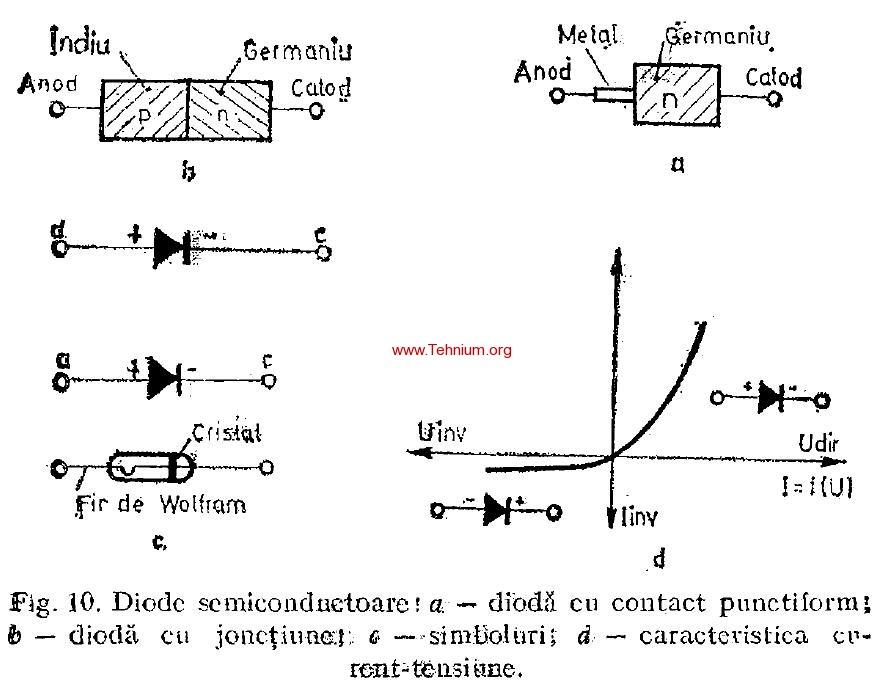 Radioreceptor cu amplificare directa (OV1) 4