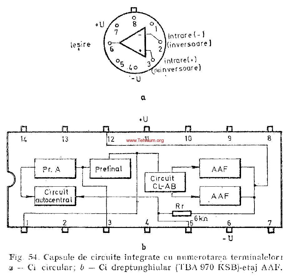 Radioreceptor cu circuite Integrate 1