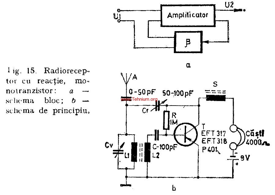 Radioreceptor cu reactie 1