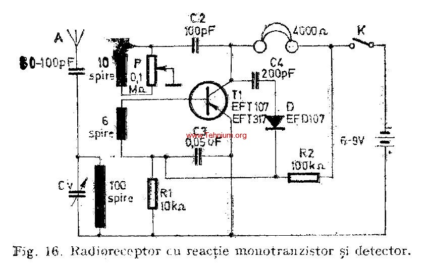Radioreceptor cu reactie 2