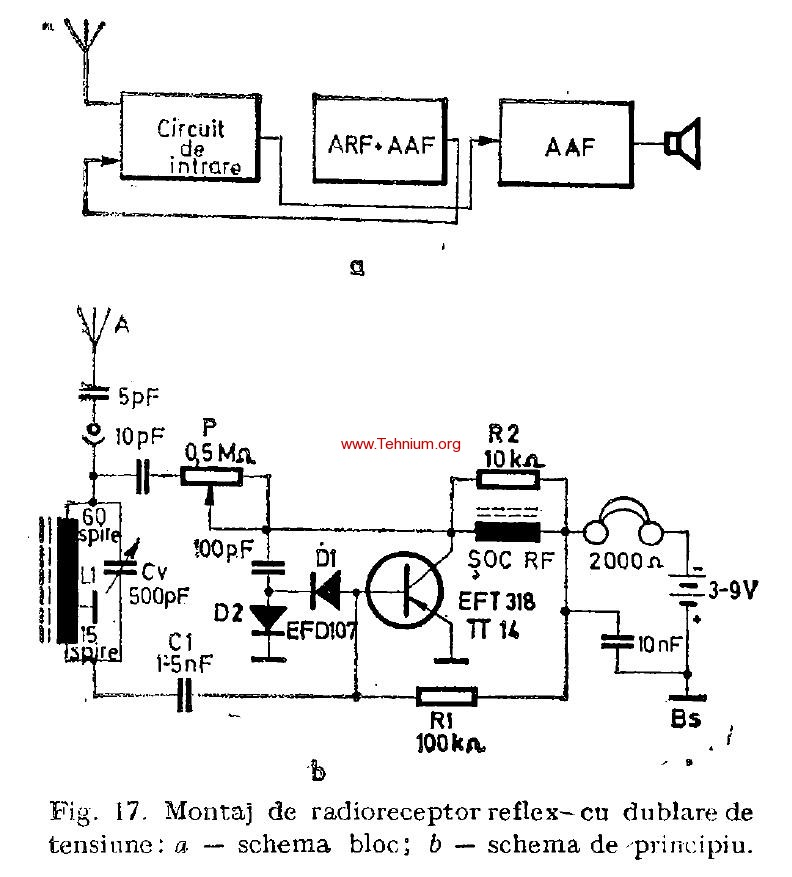 Radioreceptor cu reactie 3