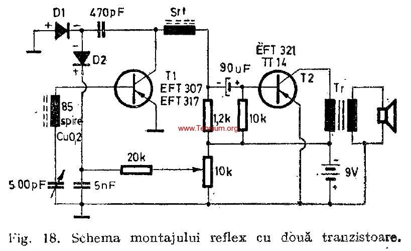 Radioreceptor cu reactie 4