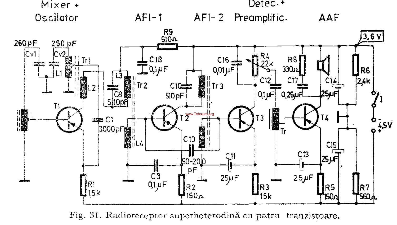 Radioreceptor superheterodina cu patru tranzistoare 1
