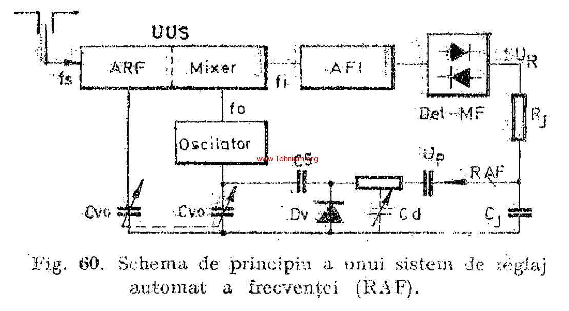 Reglaje automate 3