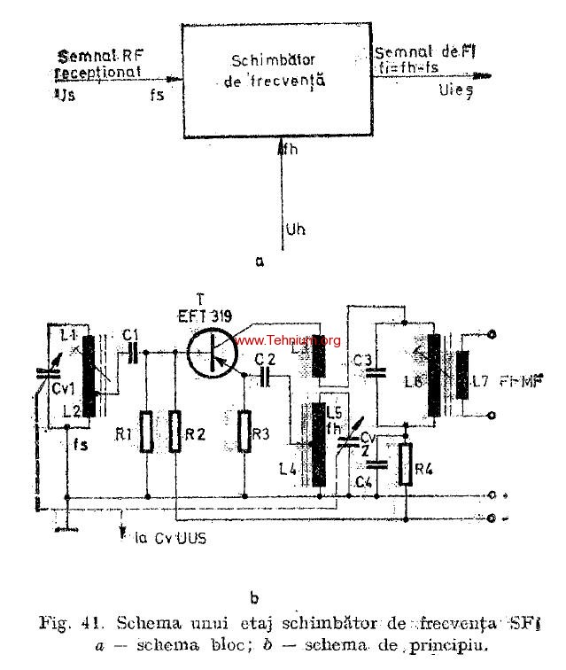 Schimbatorul de frecventa UL, UM, US-MF 1