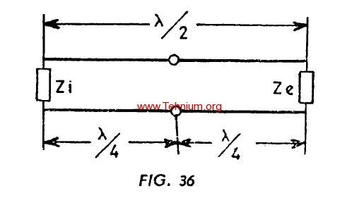 Linia în semiunda (λ2) 1