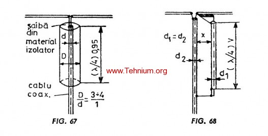 dispozitive de simetrizare sau elementul de simetrie Pawsey 1