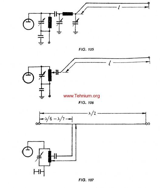 Anteana Hertz monofider sau Conard-Windom 2