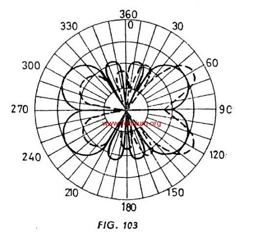 Antena fir lung 5