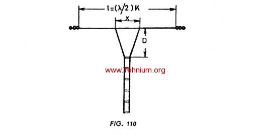 Antena in gama 1