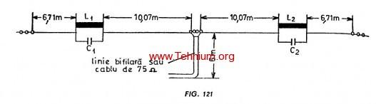 Antena pentru mai multe benzi 1
