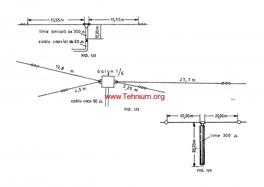 Figure 122,123,124 - Antena 2KY