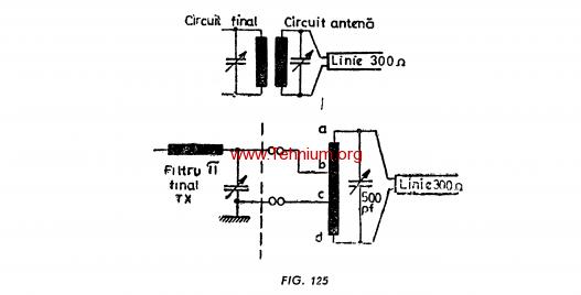 Figure 125 - Antena dipol pentru mai multe benzi Y07DZ