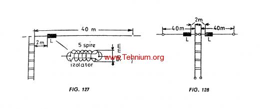 Figure 127,128 - Antena pentru mai multe benzi DL7AB