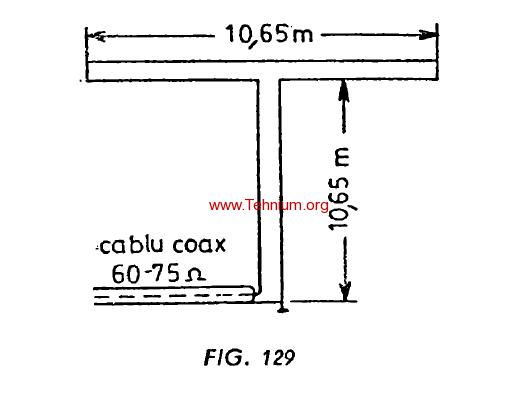 Figure 129 - Antena în T pentru două benzi