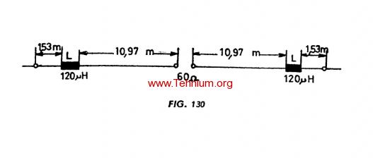 Figure 130 - Antena dipol de dimensiuni reduse pentru benzile de 3,5 MHz şi 7 MHz
