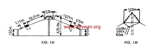 Figure 131, 132 - Dipolul înclinat de dimensiuni reduse pentru benzile de 3,5 MHz şi 7 MHz