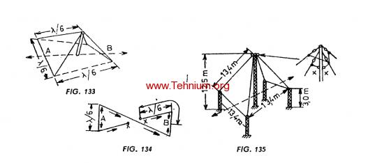Figure 133,134,135 - Antena piramidală pentru banda de 3,5 MHz