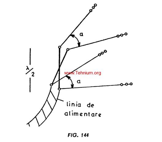 Figure 144 - Antena în V cu două etaje