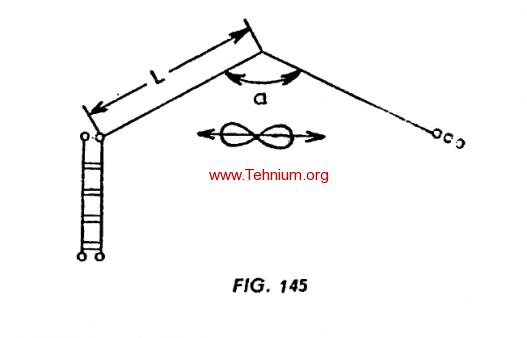 Figure 145 - Antena în V cu unghiul de deschidere obtuz