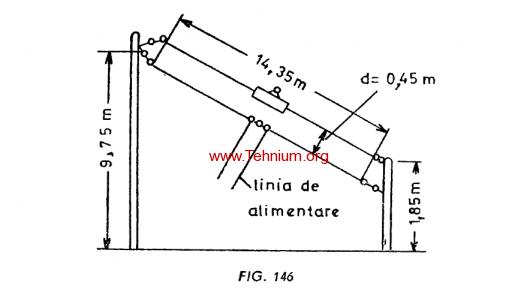 Figure 146 - Antena T2FD